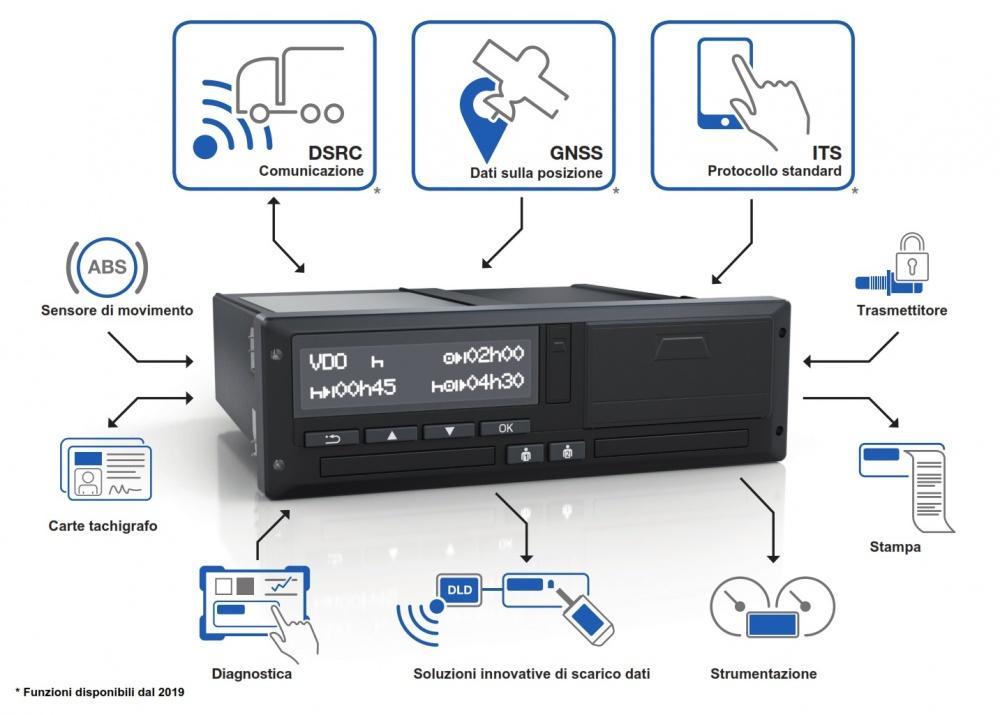 tachigrafo digitale intelligente